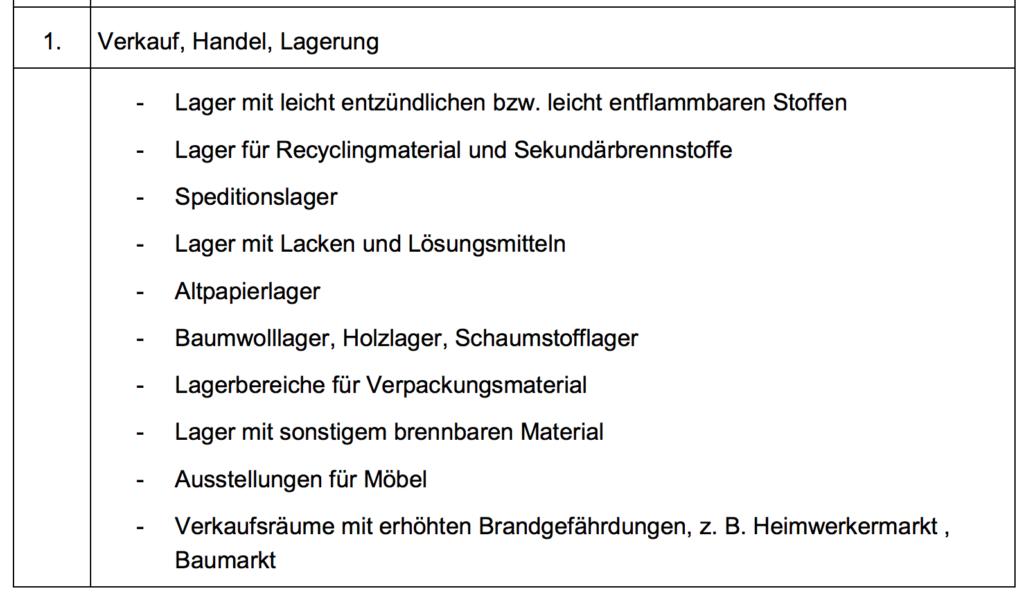 brandschutzhelfer_pflicht01